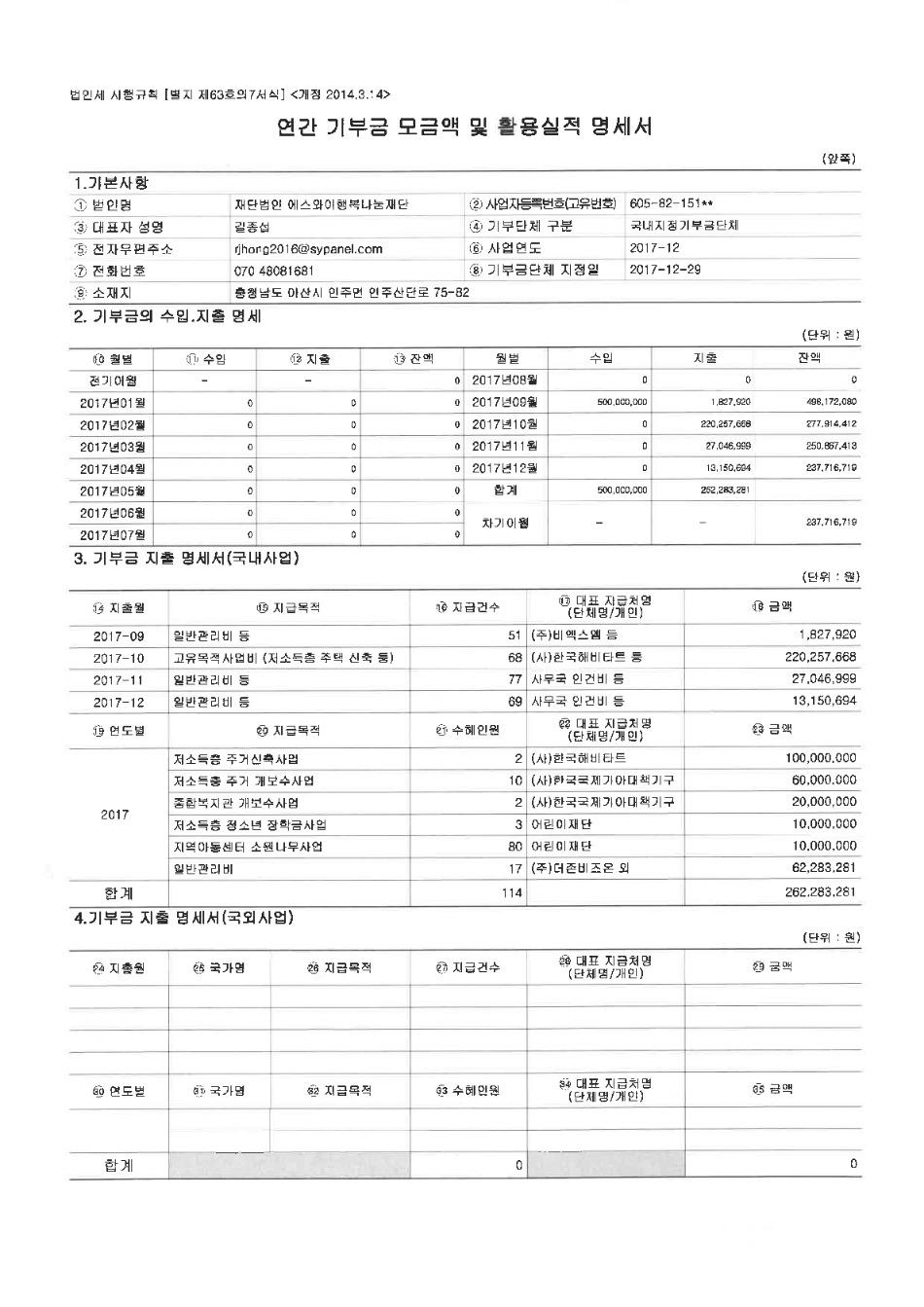 2017년 연간 기부금 모금액 및 활용실적 명세서_1.jpg