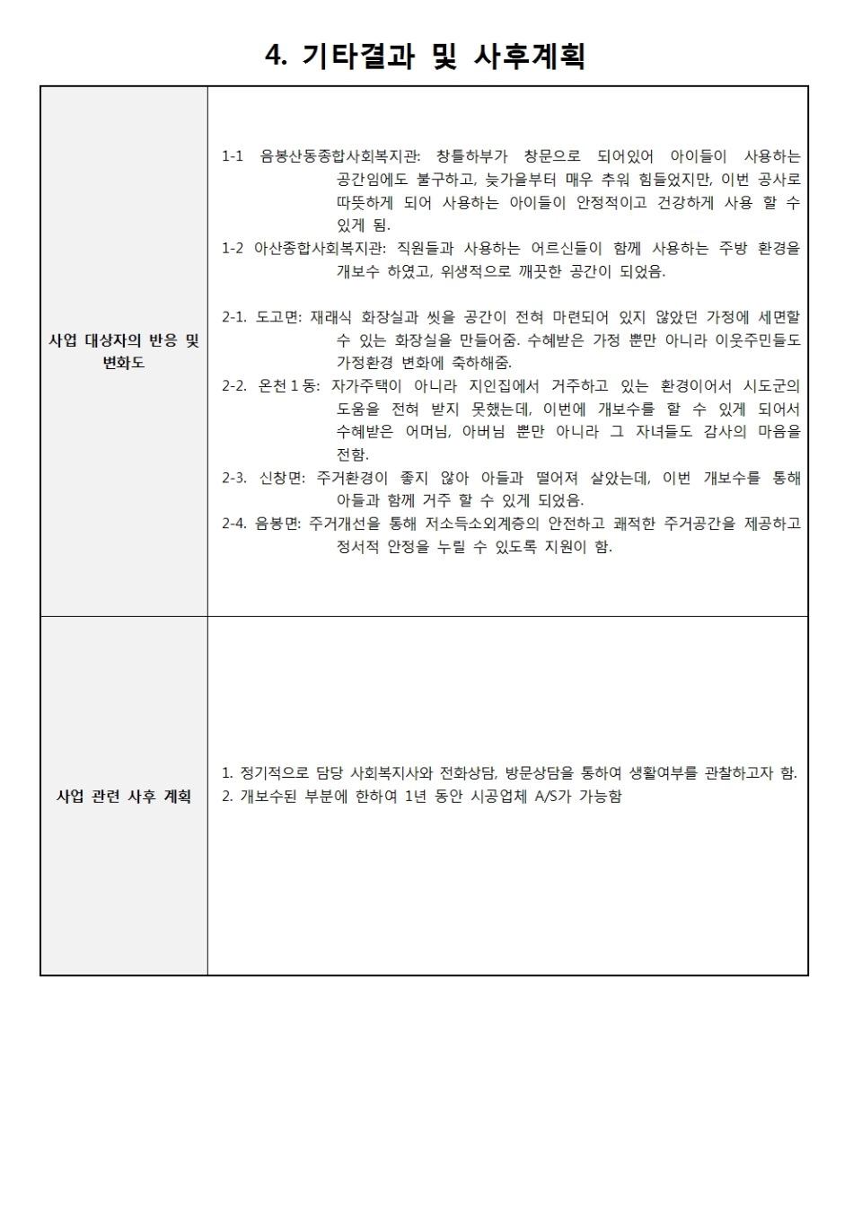 2017_결과보고서_공사전후비교008.jpg